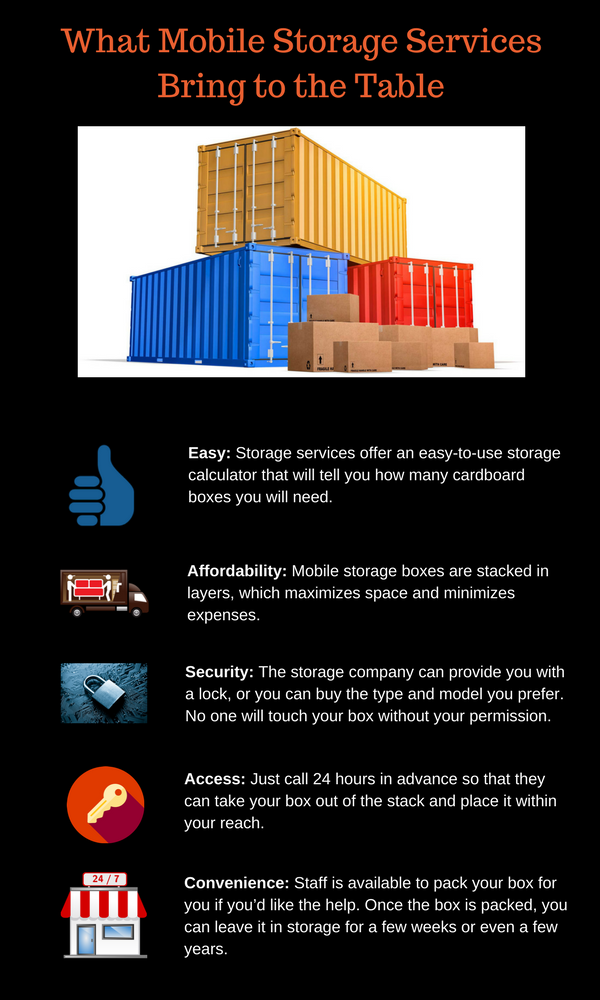 What Mobile Self Storage Services Bring to the Table